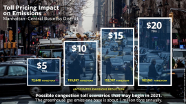text: Toll Pricing Impact on Emissions - Manhattan -Central Business District, Possible congestion toll scenarios that may begin in 2021. photo of traffic in NYC with graph overplayed on top.